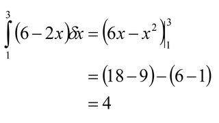 Integral example