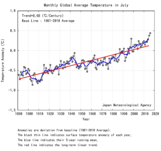 Jaxa_july2016_temperatures.jpg.CROP.original-original